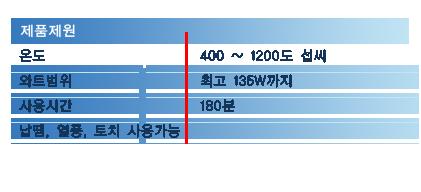 P200상세내용_03_내용설명.png